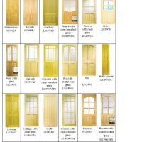 Doors Of Distinction Swanley Door Suppliers Yell