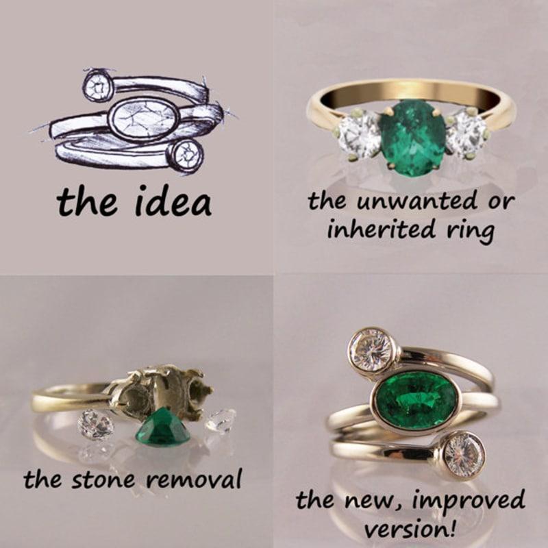 RING Jewellers, Brighton | Jewellers - Yell
