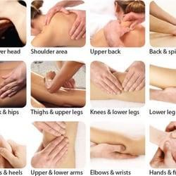 Your Clinic- Mobile Massage Therapist   33 Ripon St, Preston PR1 7UJ   +44 7432 496038